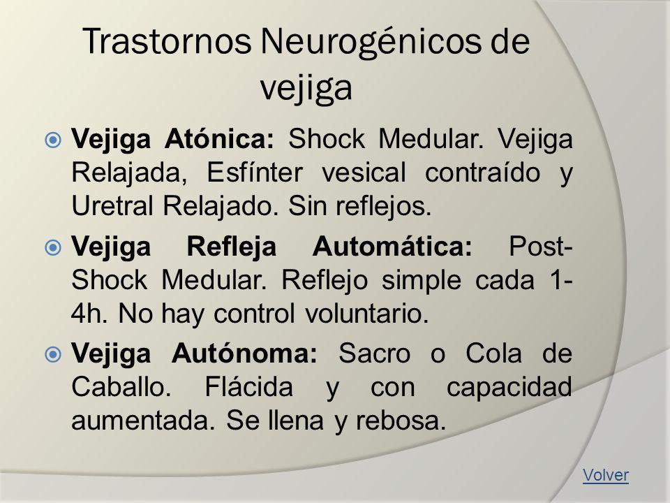 Trastornos Neurogénicos de vejiga