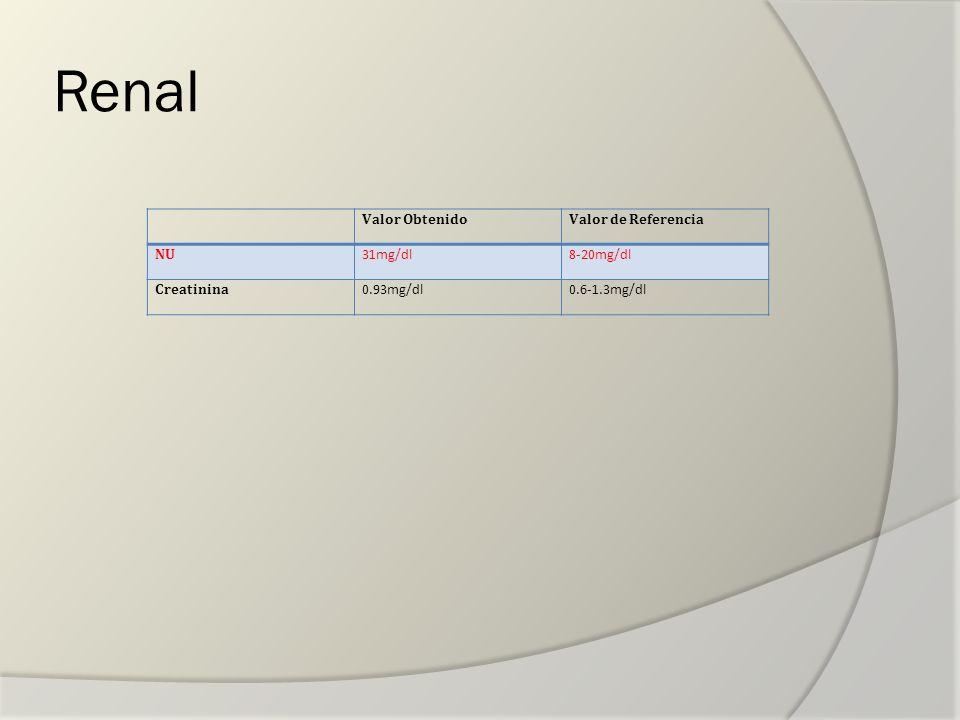 Renal Valor Obtenido Valor de Referencia NU 31mg/dl 8-20mg/dl