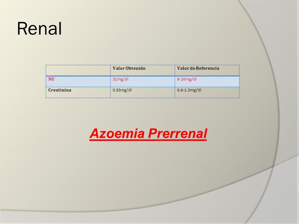 Renal Azoemia Prerrenal Valor Obtenido Valor de Referencia NU 31mg/dl