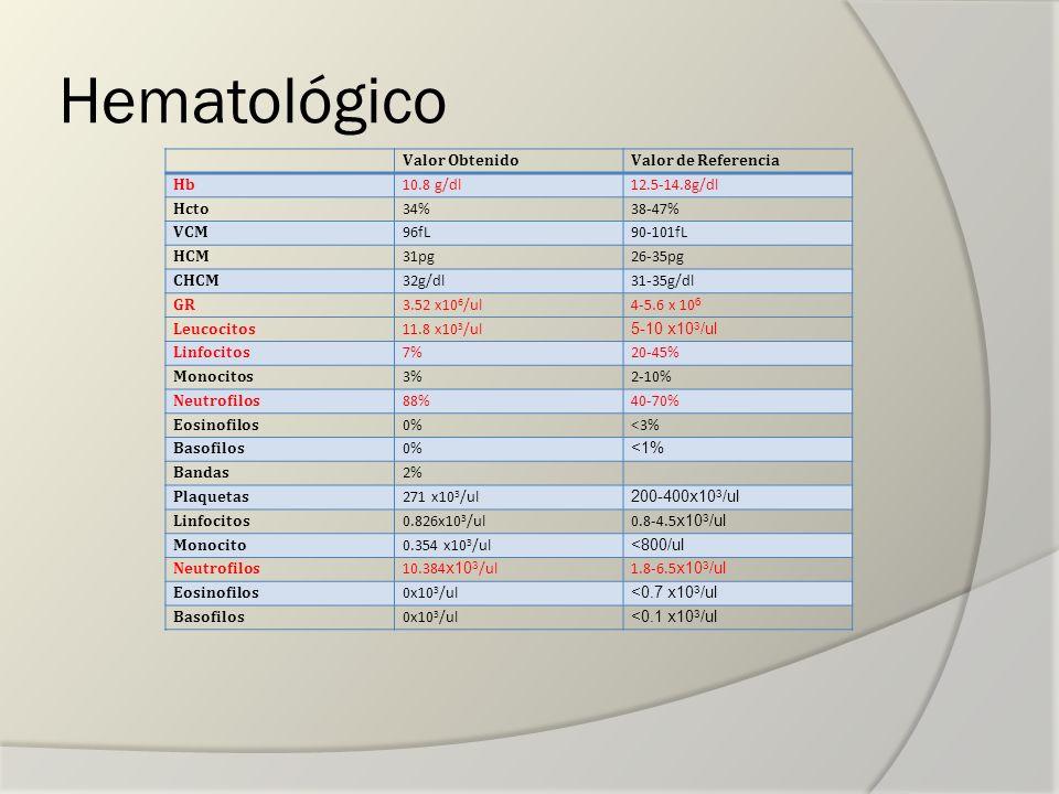 Hematológico Valor Obtenido Valor de Referencia Hb 10.8 g/dl