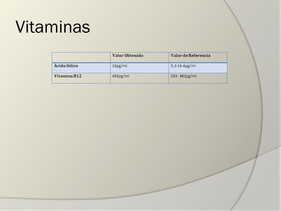 Vitaminas Valor Obtenido Valor de Referencia Ácido fólico 10pg/ml
