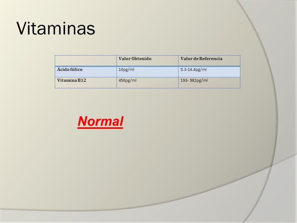 Vitaminas Normal Valor Obtenido Valor de Referencia Ácido fólico