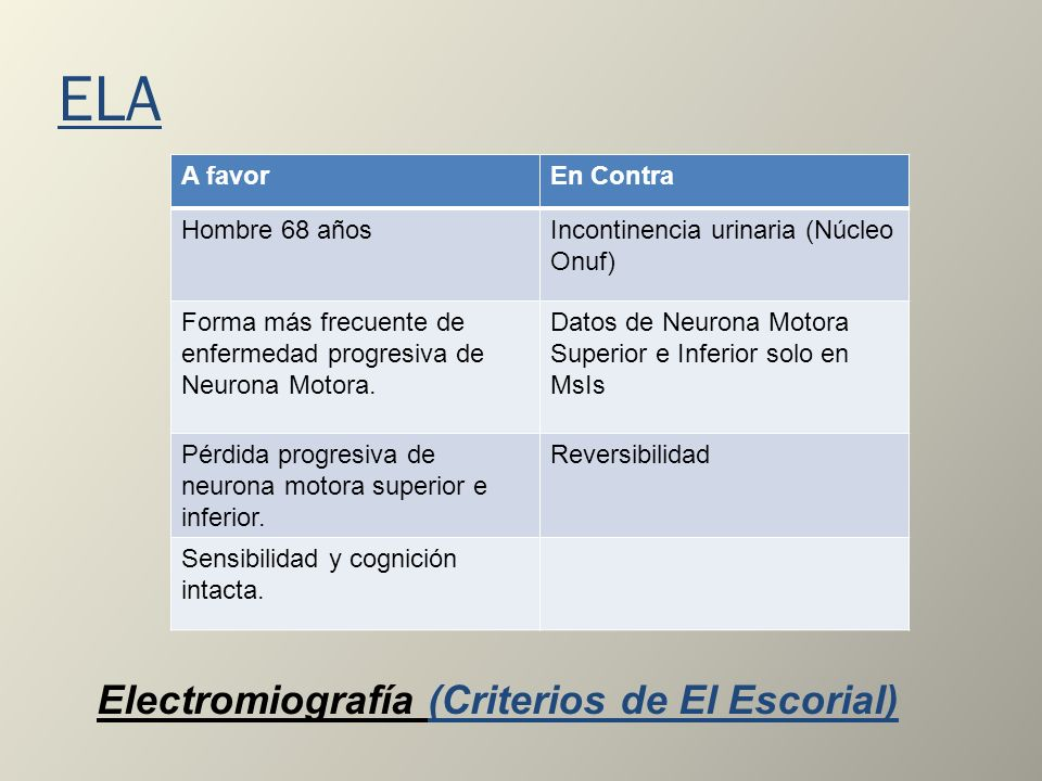 ELA Electromiografía (Criterios de El Escorial) A favor En Contra