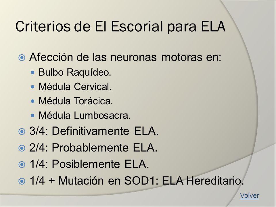 Criterios de El Escorial para ELA