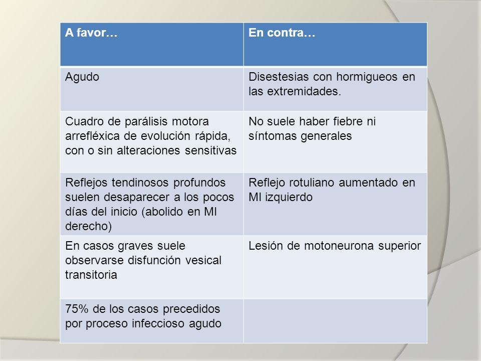 A favor… En contra… Agudo. Disestesias con hormigueos en las extremidades.