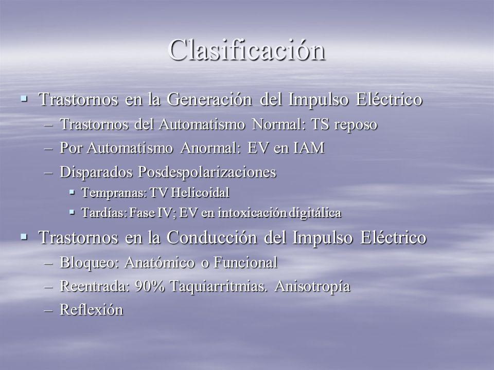 Clasificación Trastornos en la Generación del Impulso Eléctrico