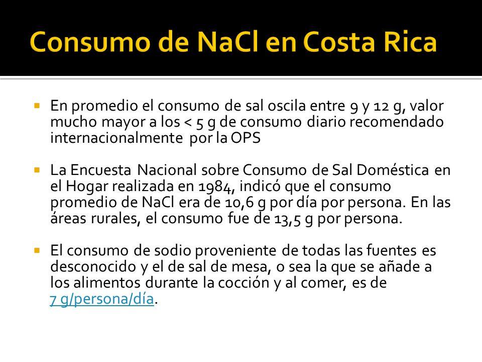 Consumo de NaCl en Costa Rica
