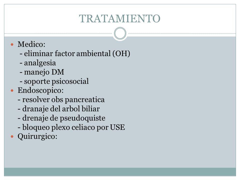 TRATAMIENTO Medico: - eliminar factor ambiental (OH) - analgesia