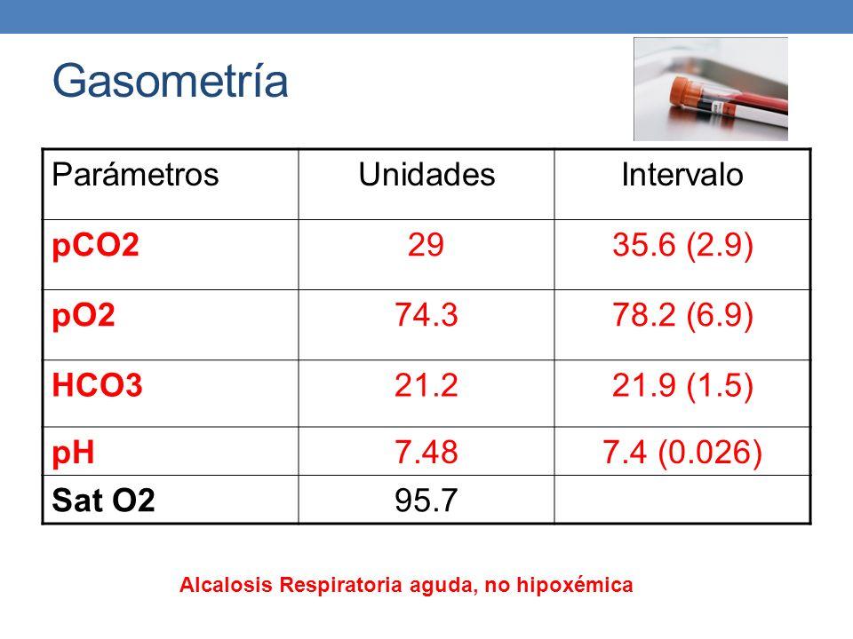 Gasometría Parámetros Unidades Intervalo pCO2 29 35.6 (2.9) pO2 74.3
