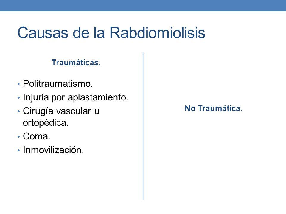 Causas de la Rabdiomiolisis