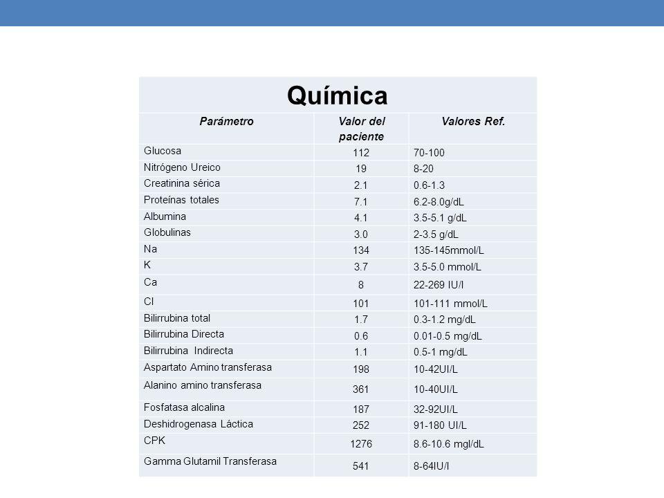 Química Parámetro Valor del paciente Valores Ref. Glucosa 112 70-100