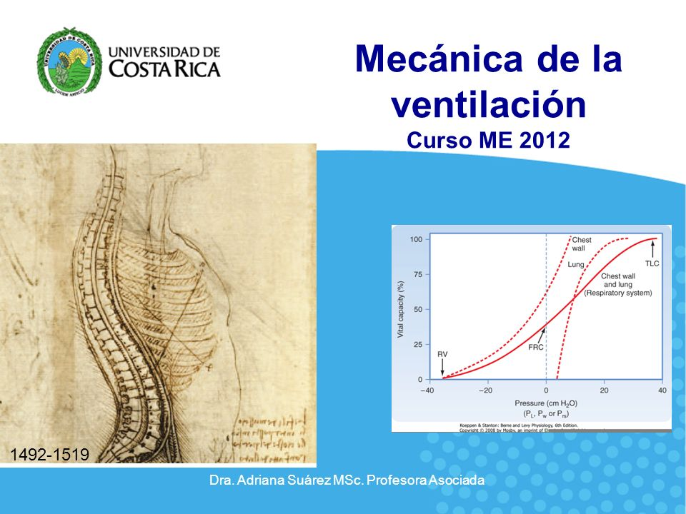 Mecánica de la ventilación Curso ME 2012