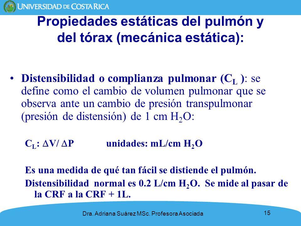 Propiedades estáticas del pulmón y del tórax (mecánica estática):