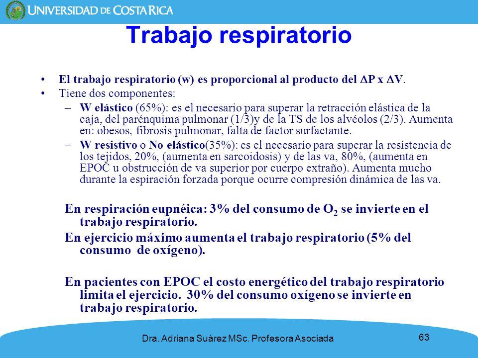 Trabajo respiratorio El trabajo respiratorio (w) es proporcional al producto del P x V. Tiene dos componentes: