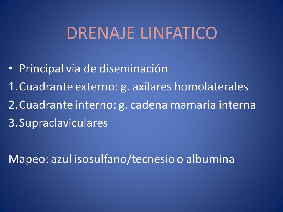 DRENAJE LINFATICO Principal vía de diseminación