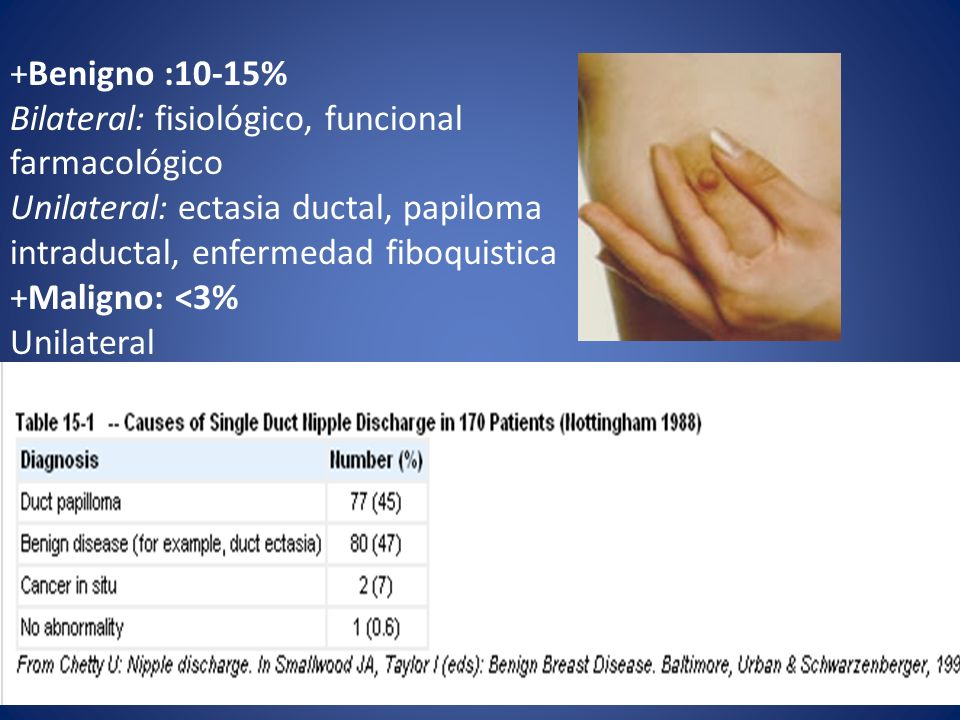 Bilateral: fisiológico, funcional farmacológico