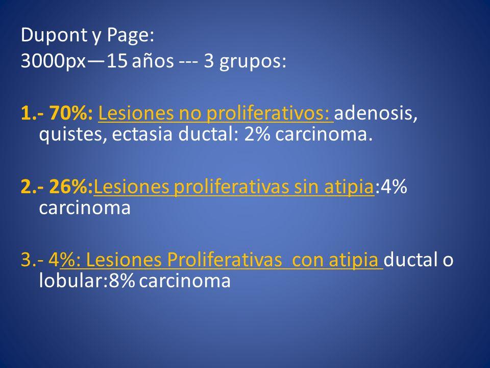Dupont y Page: 3000px—15 años --- 3 grupos: 1