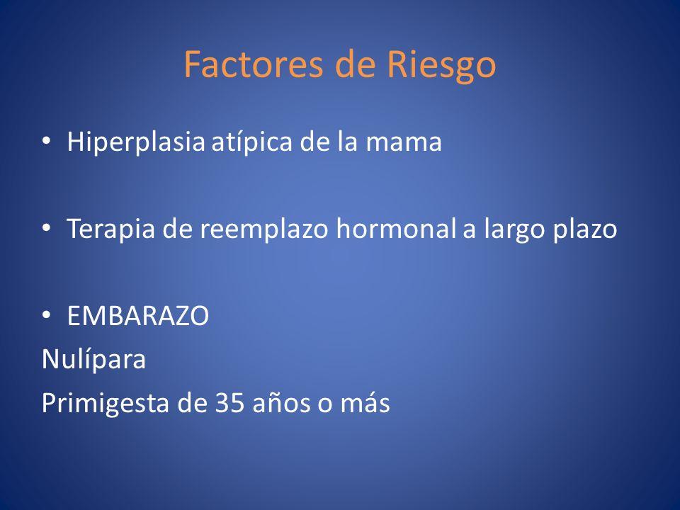 Factores de Riesgo Hiperplasia atípica de la mama