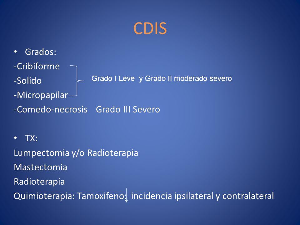 CDIS Grados: -Cribiforme -Solido -Micropapilar