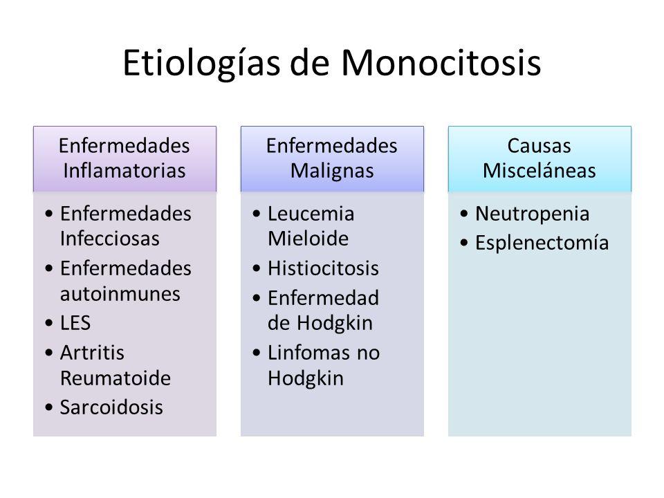 Etiologías de Monocitosis
