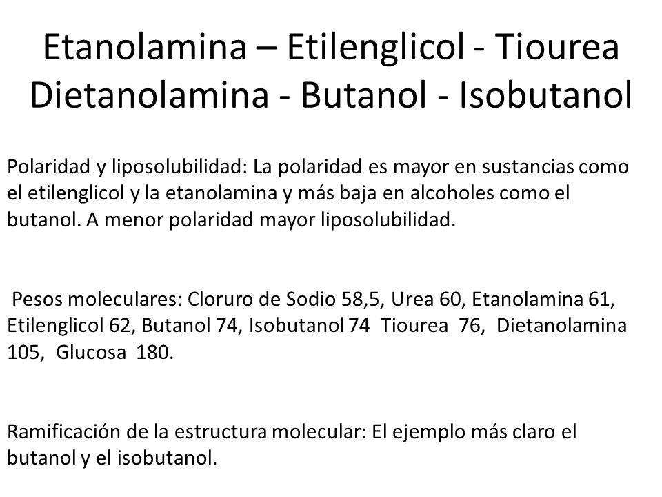 Etanolamina – Etilenglicol - Tiourea Dietanolamina - Butanol - Isobutanol