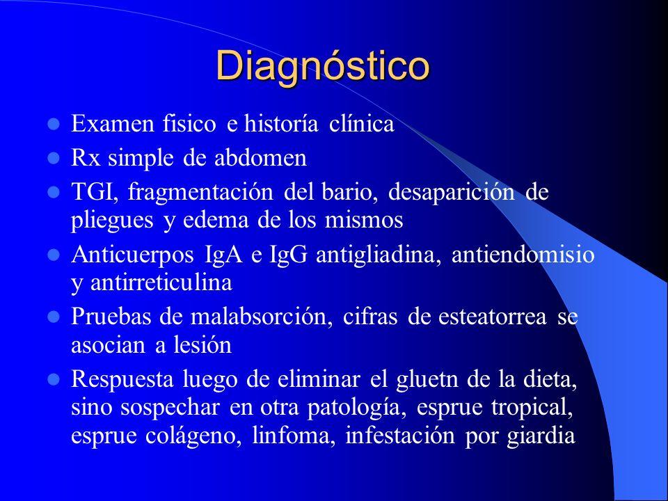 Diagnóstico Examen fisico e historía clínica Rx simple de abdomen