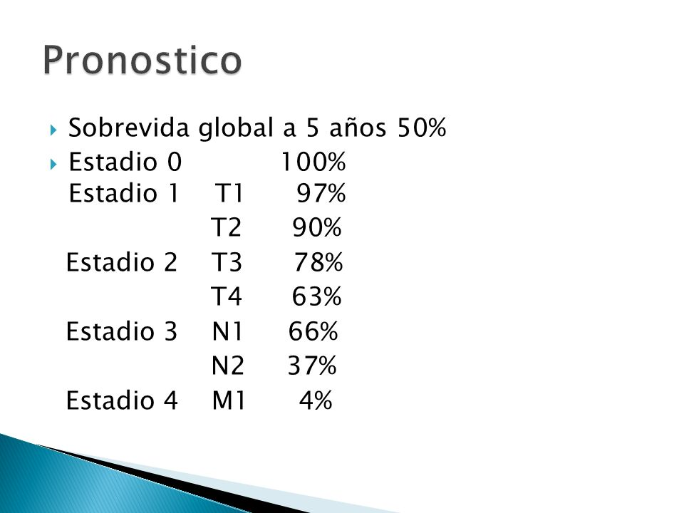 Pronostico Sobrevida global a 5 años 50%
