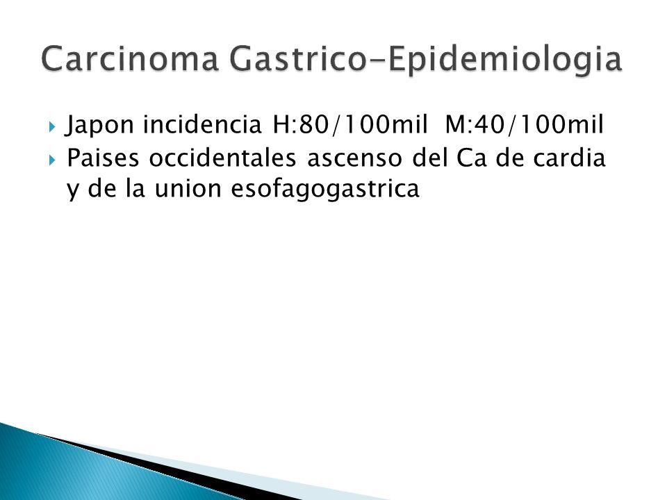 Carcinoma Gastrico-Epidemiologia