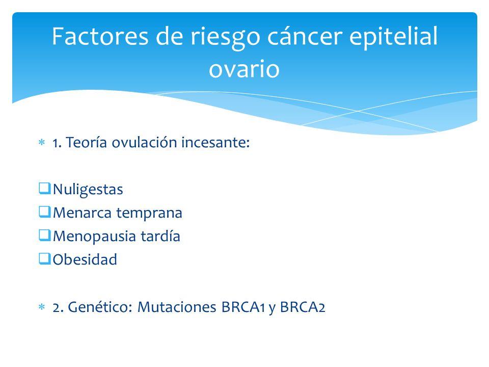 Factores de riesgo cáncer epitelial ovario
