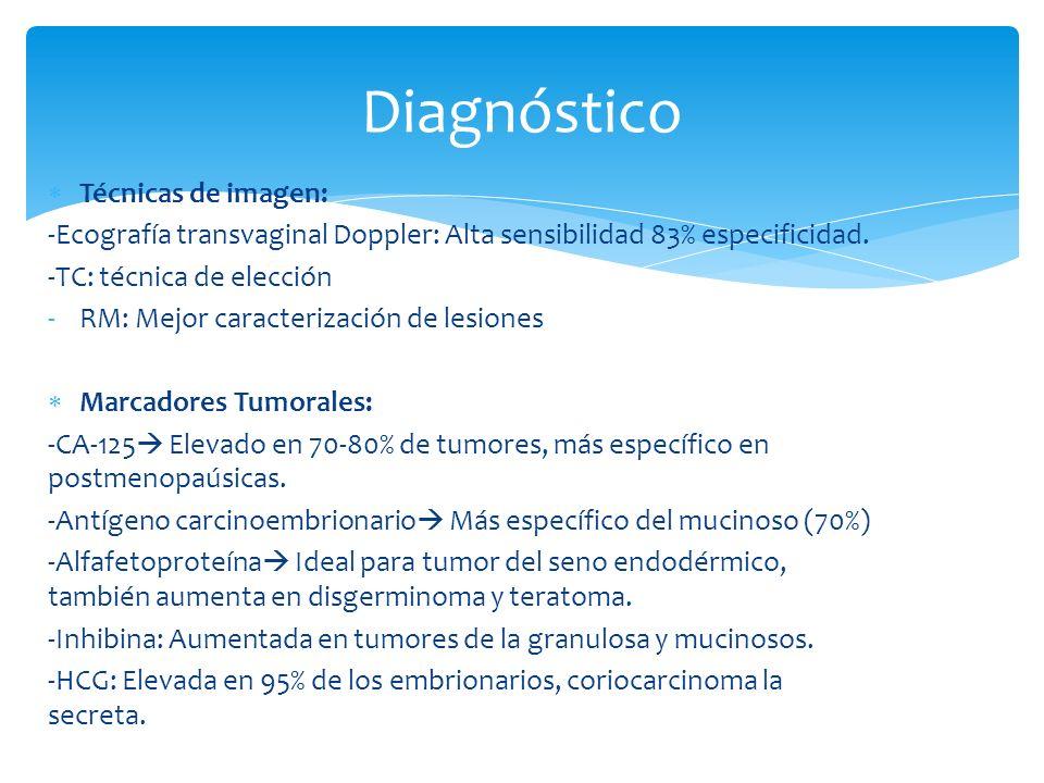 Diagnóstico Técnicas de imagen: