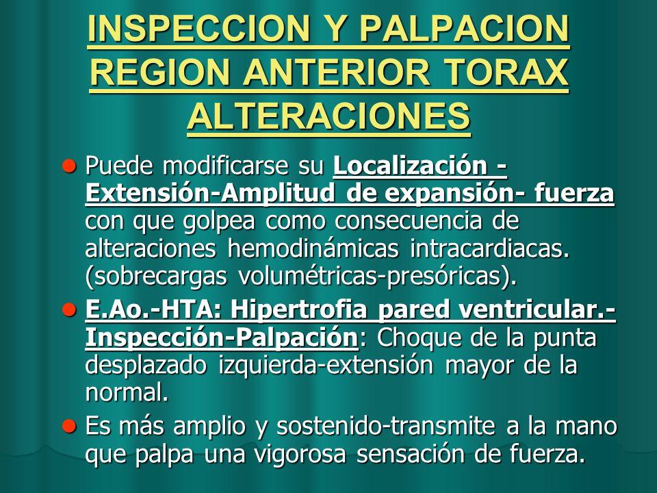 INSPECCION Y PALPACION REGION ANTERIOR TORAX ALTERACIONES