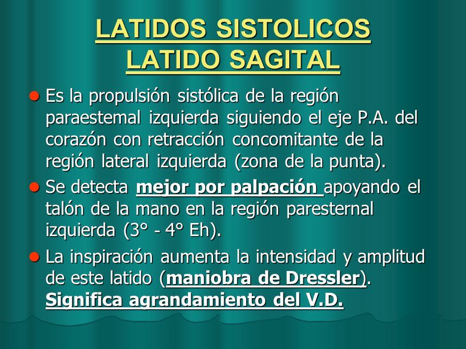LATIDOS SISTOLICOS LATIDO SAGITAL