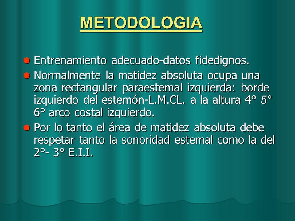 METODOLOGIA Entrenamiento adecuado-datos fidedignos.