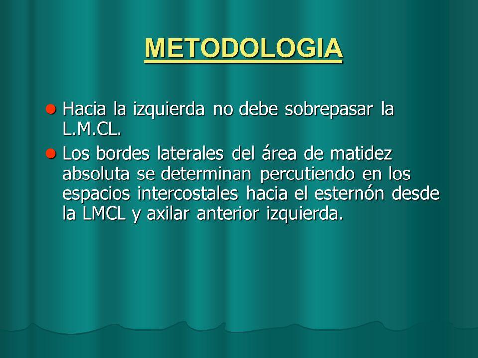 METODOLOGIA Hacia la izquierda no debe sobrepasar la L.M.CL.