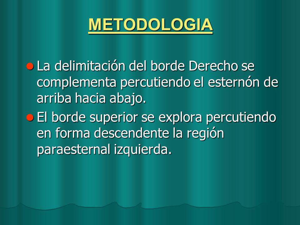 METODOLOGIALa delimitación del borde Derecho se complementa percutiendo el esternón de arriba hacia abajo.