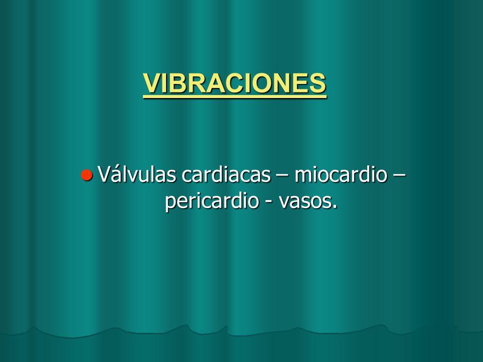 Válvulas cardiacas – miocardio – pericardio - vasos.