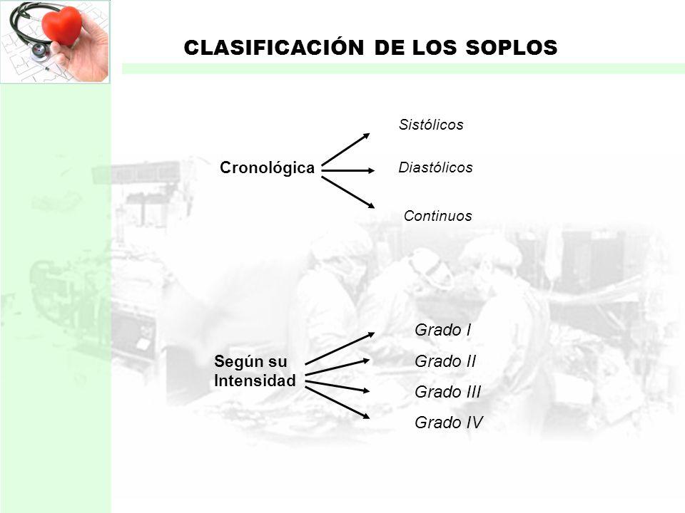 CLASIFICACIÓN DE LOS SOPLOS