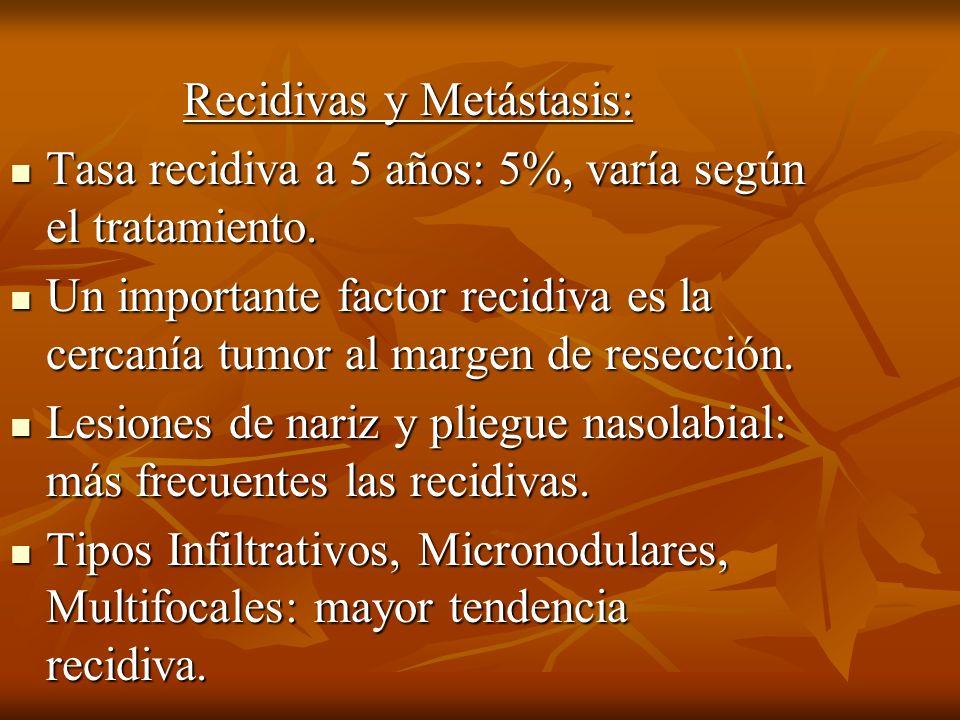 Recidivas y Metástasis: