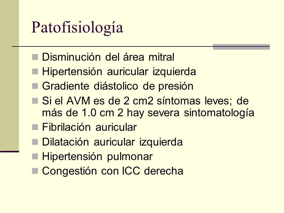 Patofisiología Disminución del área mitral
