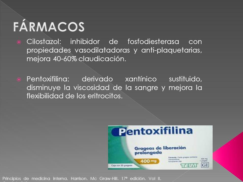 Fármacos Cilostazol: inhibidor de fosfodiesterasa con propiedades vasodilatadoras y anti-plaquetarias, mejora 40-60% claudicación.