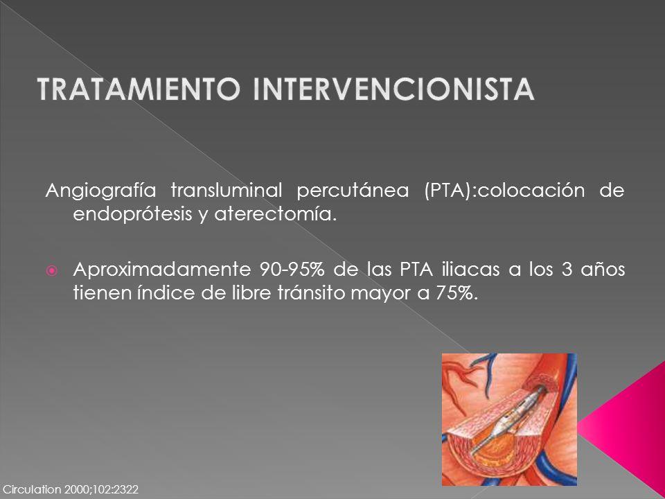 Tratamiento intervencionista
