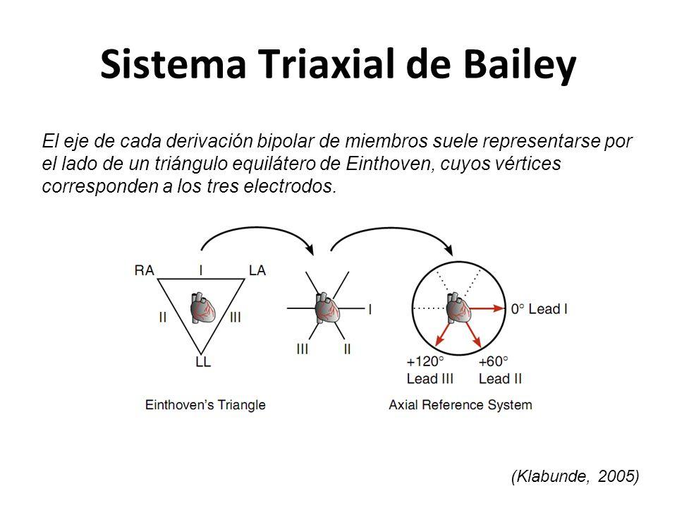 Sistema Triaxial de Bailey