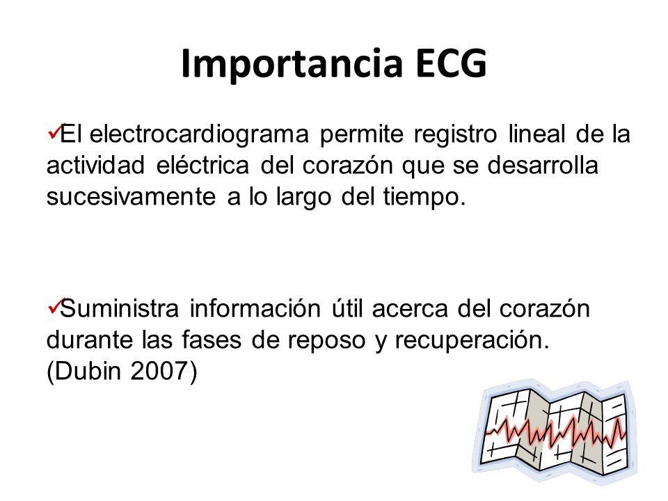 Importancia ECG