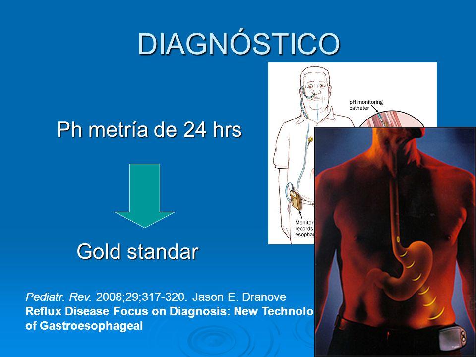 DIAGNÓSTICO Ph metría de 24 hrs Gold standar