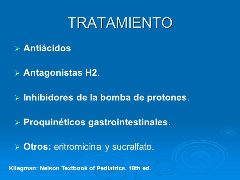 TRATAMIENTO Antiácidos Antagonistas H2.
