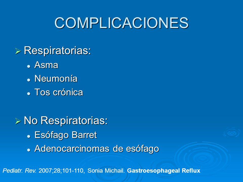COMPLICACIONES Respiratorias: No Respiratorias: Asma Neumonía