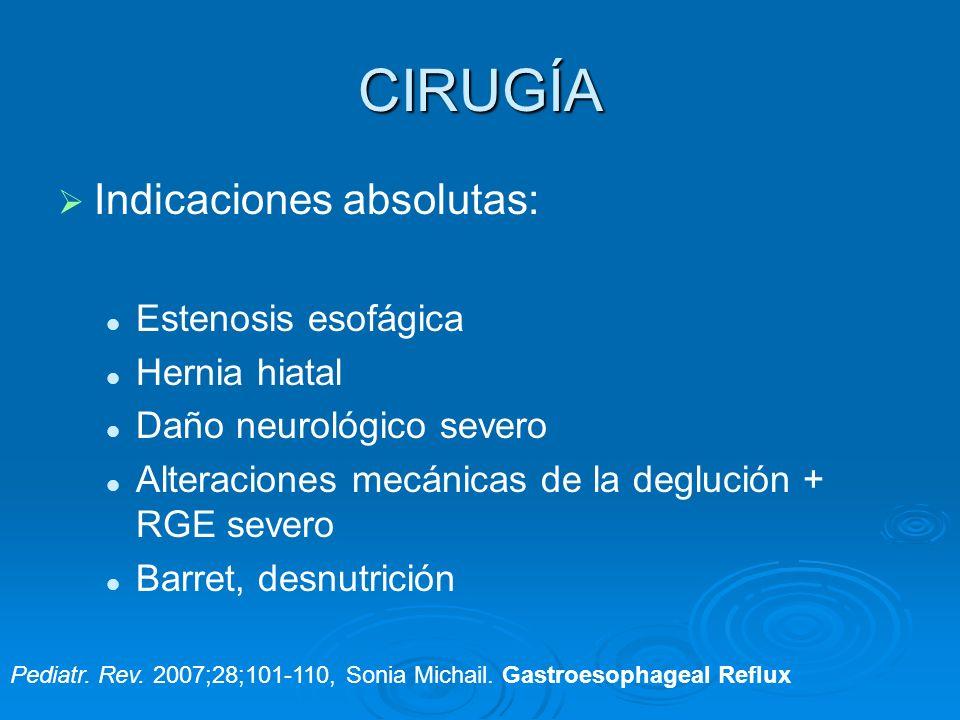 CIRUGÍA Indicaciones absolutas: Estenosis esofágica Hernia hiatal