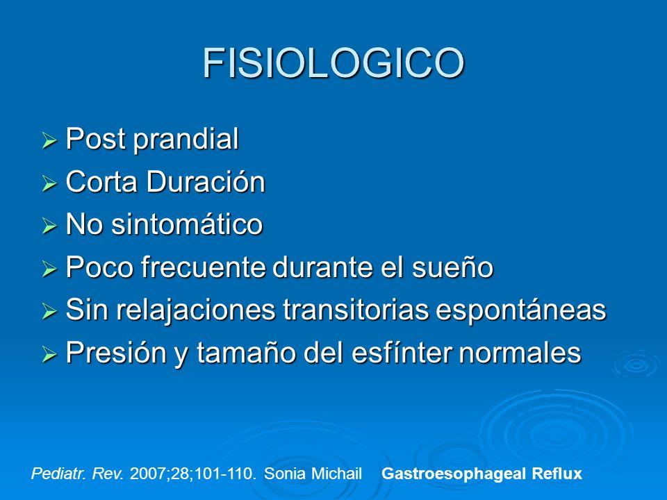 FISIOLOGICO Post prandial Corta Duración No sintomático