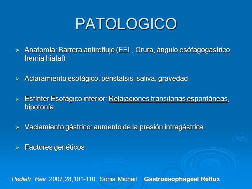 PATOLOGICO Anatomía: Barrera antireflujo (EEI , Crura, ángulo esófagogastrico, hernia hiatal) Aclaramiento esofágico: peristalsis, saliva, gravedad.