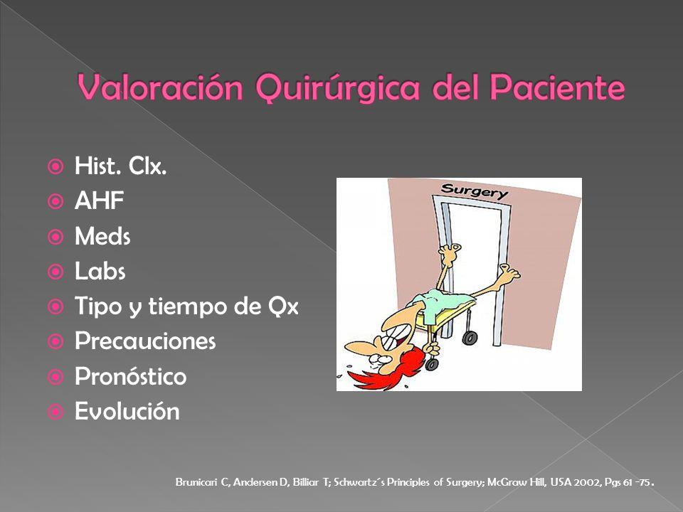 Valoración Quirúrgica del Paciente